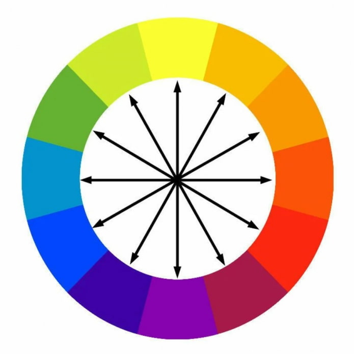 couleurs contrastées