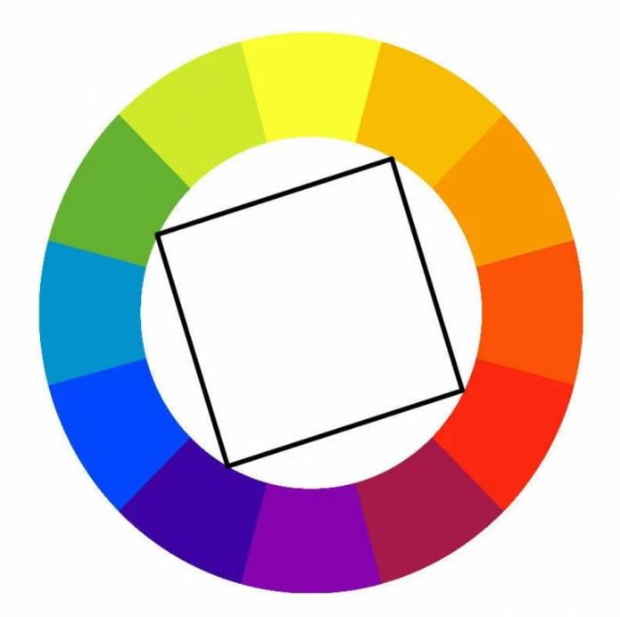 jeu de couleurs carré