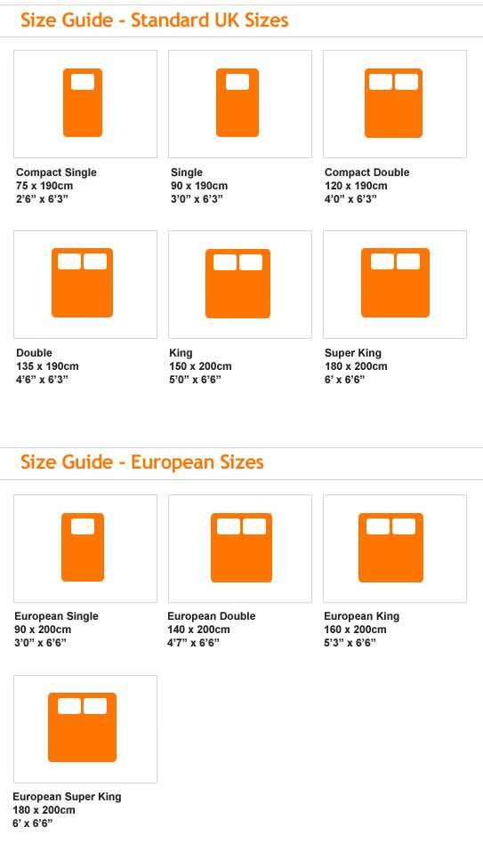 Tailles de lit standard européennes