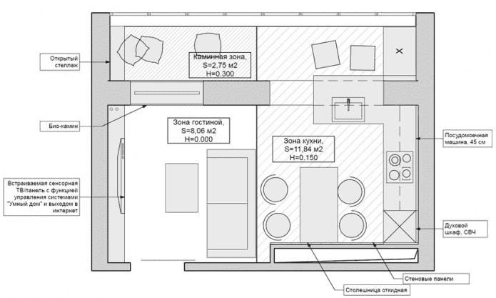 plan de cuisine-salon rectangulaire