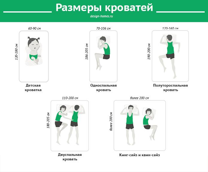 infographie de tailles de lit