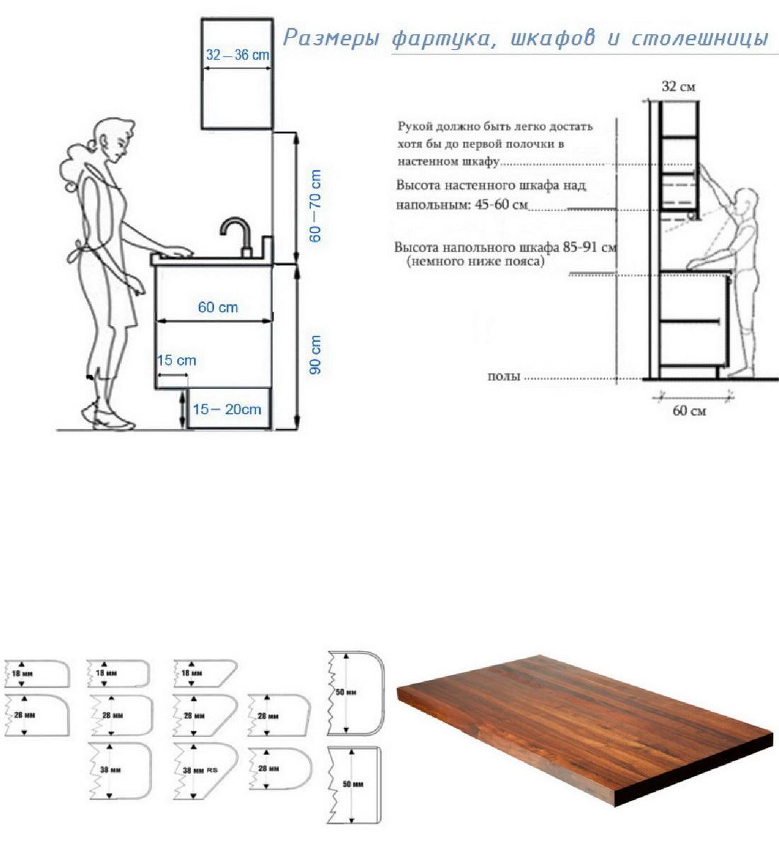 Dimensions du comptoir de cuisine