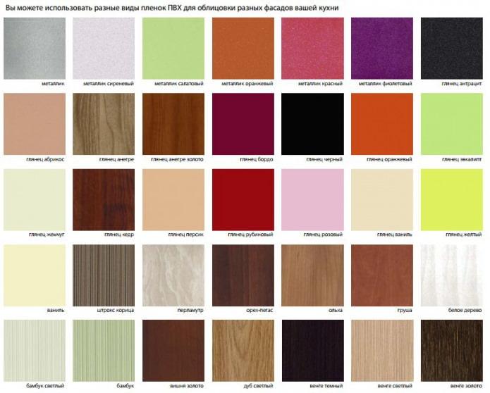 options pour façades de cuisine en MDF avec revêtement PVC
