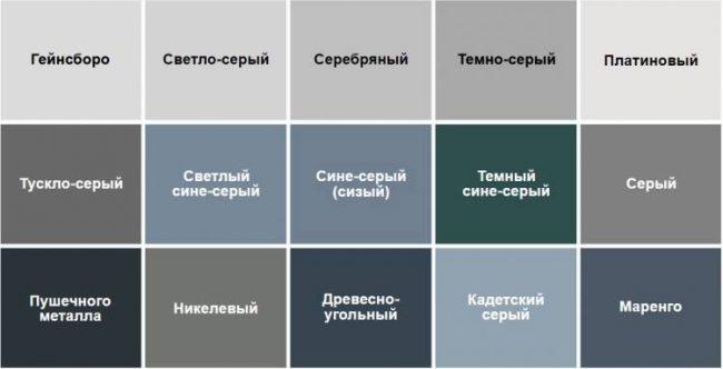 Une palette de nuances de gris et des combinaisons possibles au sein du groupe