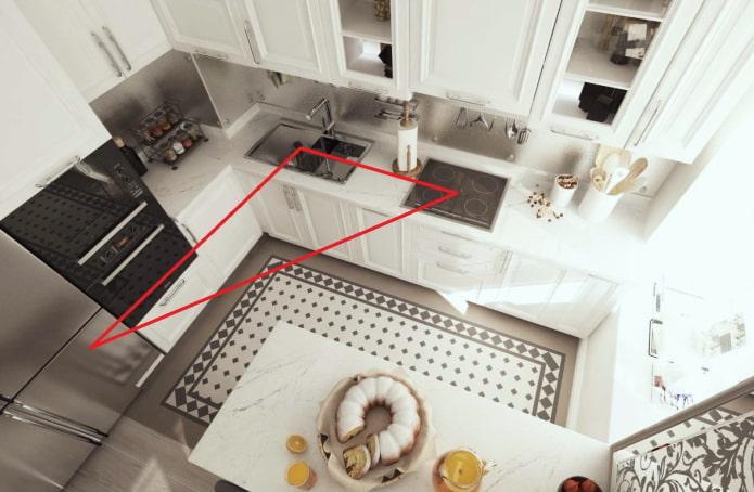 Cuisine avec espaces fonctionnels