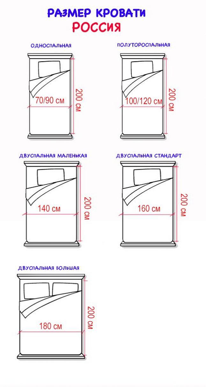 système métrique russe
