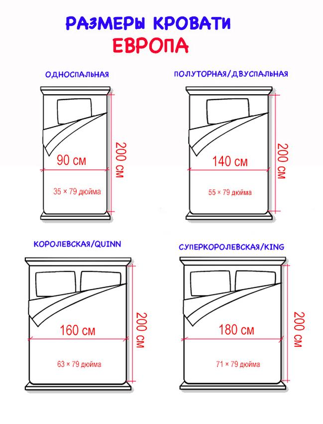 Paramètres de lit européens