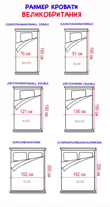 Système de normes de lit anglais
