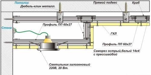 Figure.  3 Schéma de fixation pour un plafond à deux niveaux