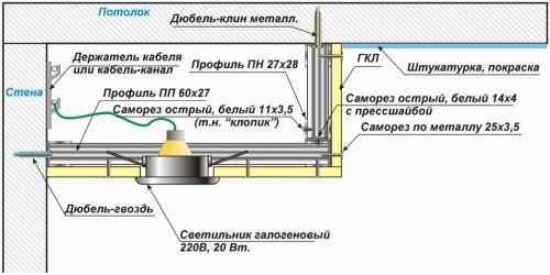 Figure.  1 Schéma de fixation d'un plafond à deux niveaux