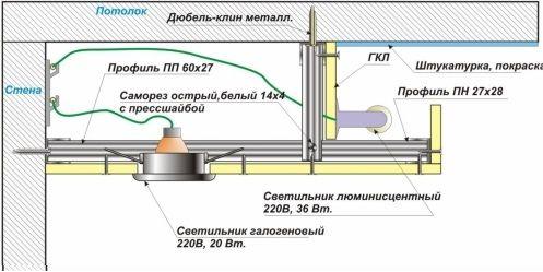 Figure.  2 Schéma de fixation pour un plafond à deux niveaux