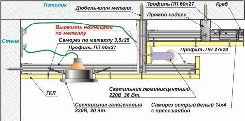 Figure.  4 Schéma de fixation pour un plafond à deux niveaux
