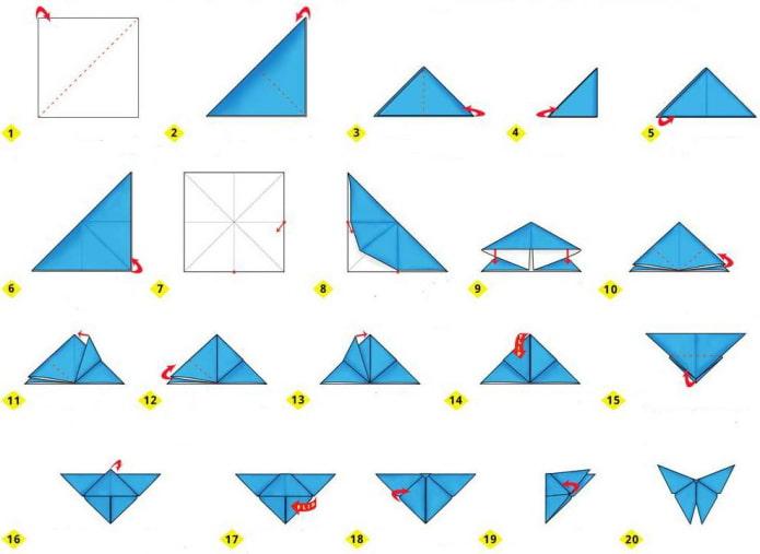 comment plier le papillon en origami
