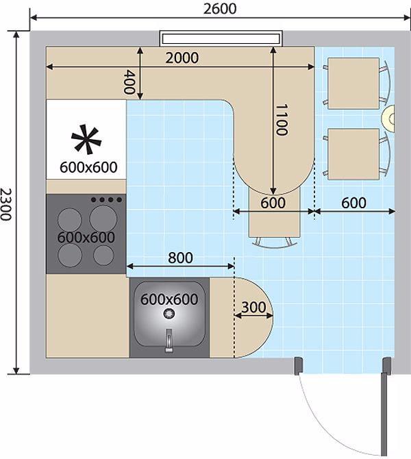 aménagement de la cuisine d'une superficie de 5 m²