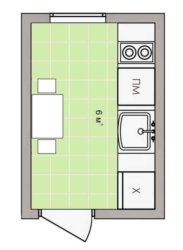 aménagement de la cuisine d'une superficie de 6 carrés