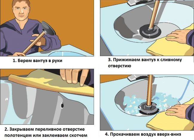 Un exemple clair de travail avec un piston