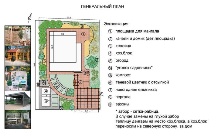 Exemple de plan