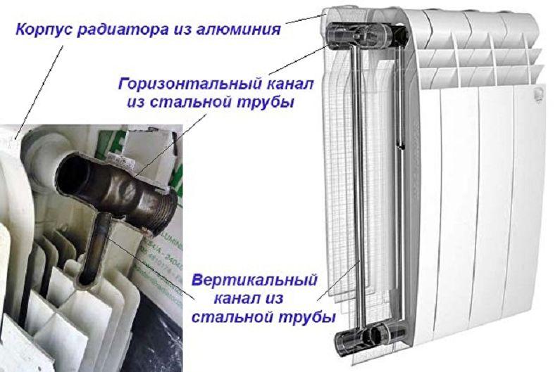 Radiateurs de chauffage bimétalliques - Caractéristiques principales