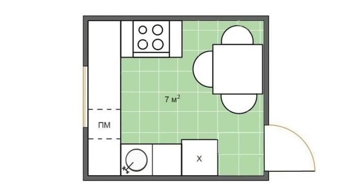 cuisine carrée 7 m²