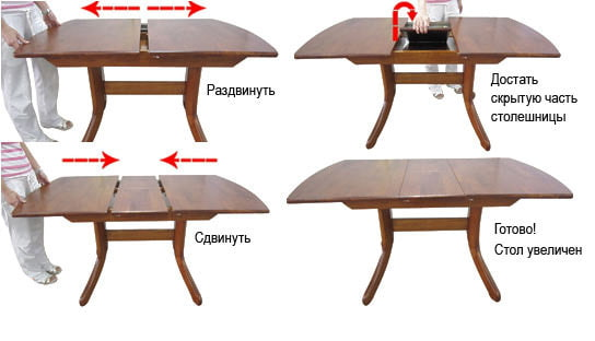 table coulissante synchrone