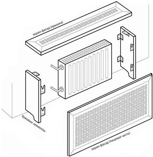 Fig 1. Schéma de montage de l'écran - boîtier