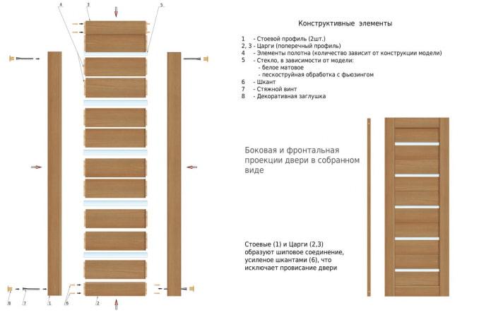 éléments structurels de porte préfabriqués