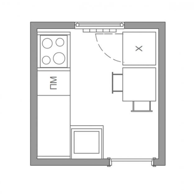 aménagement de la cuisine 4 m²