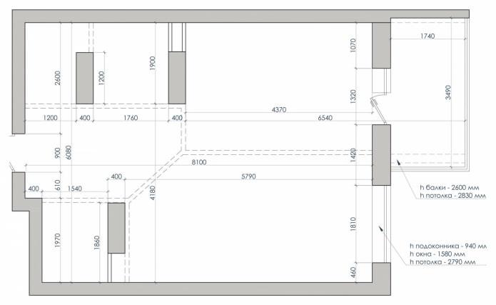 Planification avant rénovation