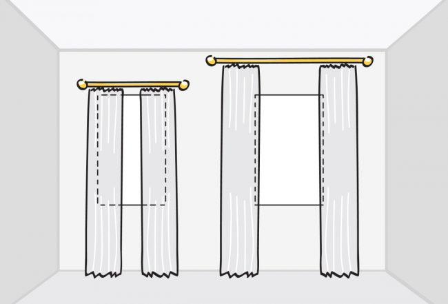 Les deux fenêtres de cette figure ont la même taille et sont positionnées de la même manière.  Mais la conception, comme illustré à gauche, rend visuellement la fenêtre littéralement plusieurs fois plus petite.