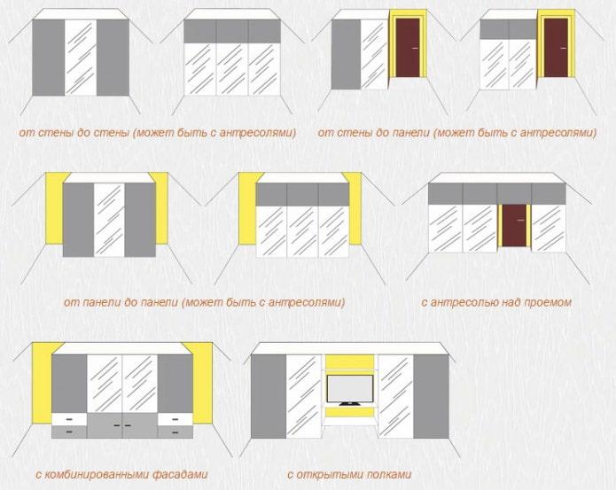 types d'armoires coulissantes: droites