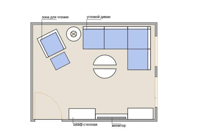 Schéma d'un salon 15 m² avec un canapé d'angle