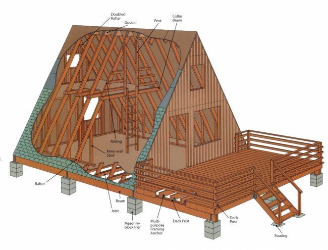 Projet d'un cottage triangulaire avec une petite terrasse