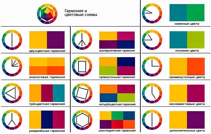 harmonie et schémas de couleurs