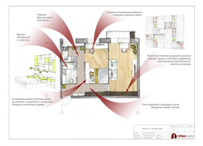 aménagement intérieur d'un appartement de 46 m².  m.