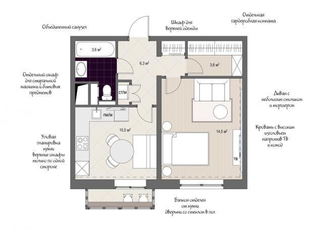 L'agencement des objets dans un appartement de 38 m².  m.