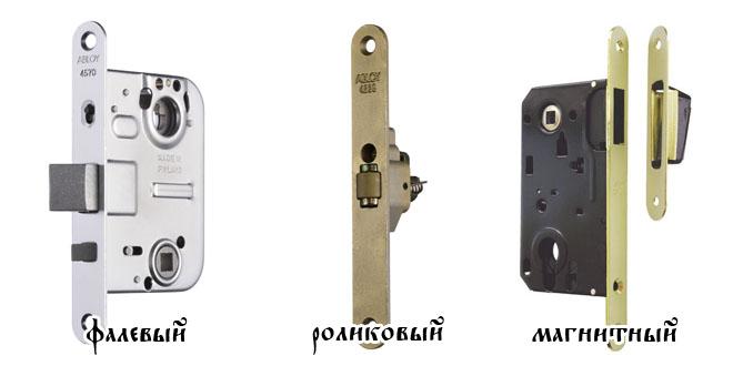 Les trois types de loquets les plus populaires pour les portes intérieures : à rouleau, à loquet, magnétique